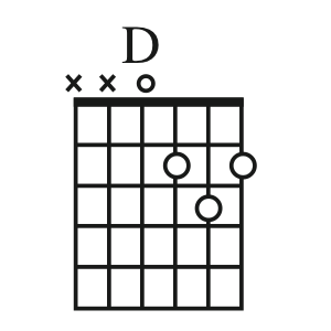 d-chord-open-position.png