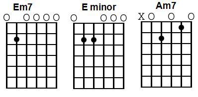 easiest-chords.jpg