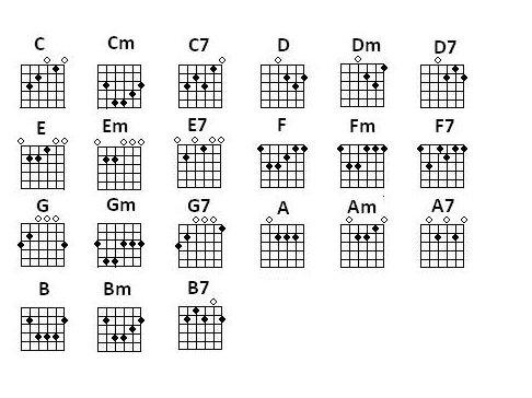easy-beginner-guitar-songs_chords.jpg