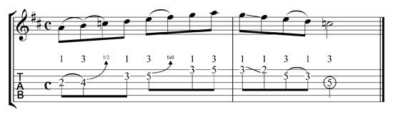 easy-country-guitar-tabs_3.jpg