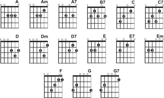 easy-guitar-songs-acoustic_chords.jpg