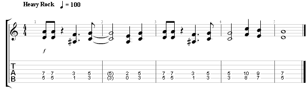 easy-guitar-songs-to-play-powerchords.png