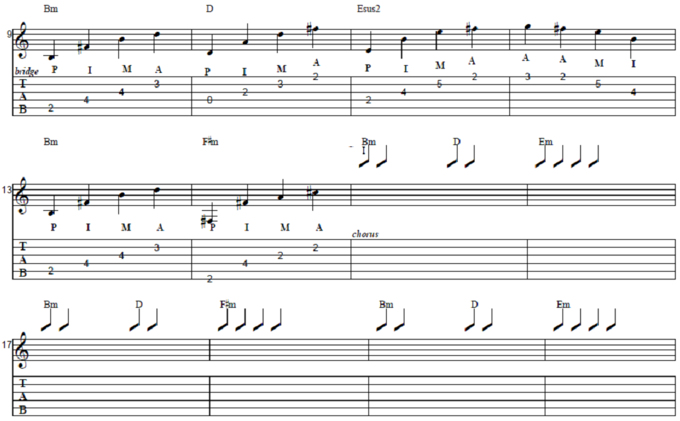 easy-guitar-tabs-acoustic_hat-2.png