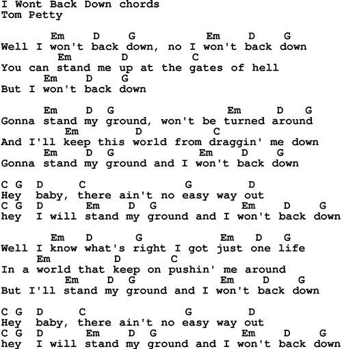 easy-rock-guitar-songs_I_Wont_Back_Down.jpg