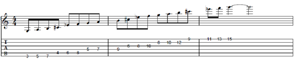 exotic-guitar-scales_whole-tone.png