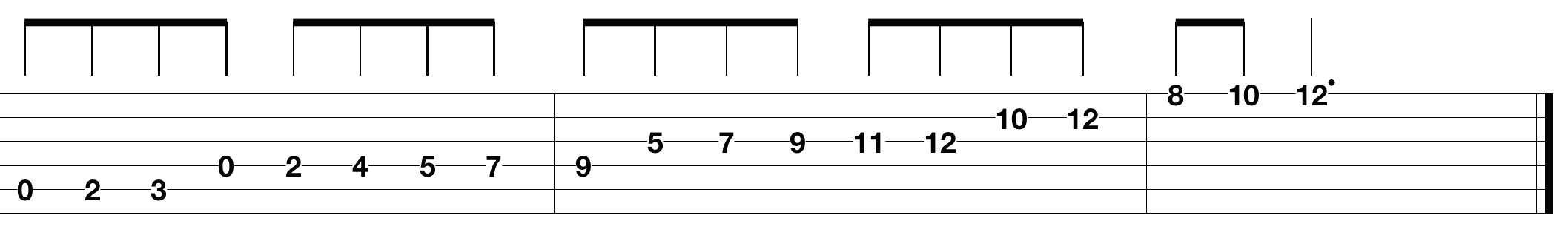 free-guitar-scales_4.png
