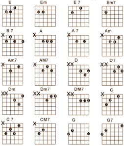 guitar-lesson-for-beginner_open-chords.png