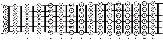 guitar-notes-for-songs-notes.png
