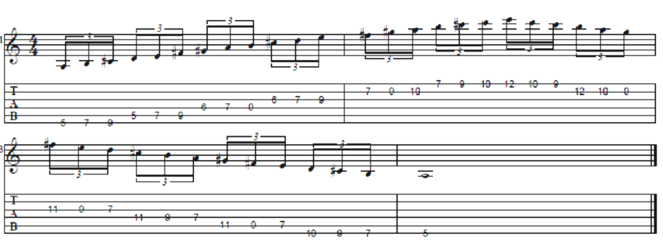 guitar-scales-and-modes-connecting.png