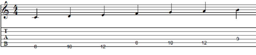 guitar-scales-lessons_A_major_scale.png