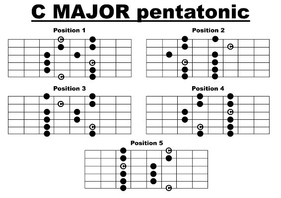 guitar-theory_pentatonic.jpg