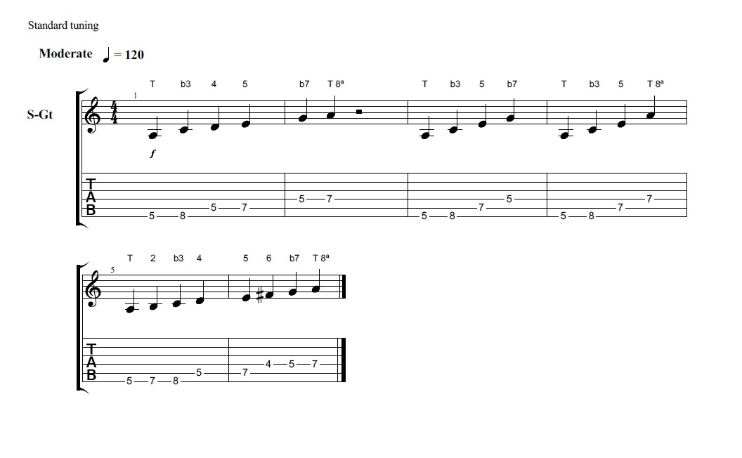 guitar_scale_patterns.jpg