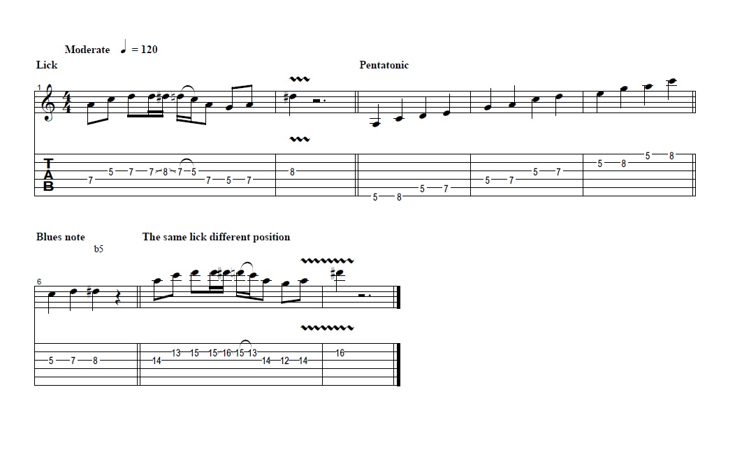 guitar_solo_scales.jpg