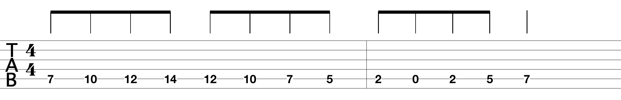 how-to-play-guitar-riffs_1.png