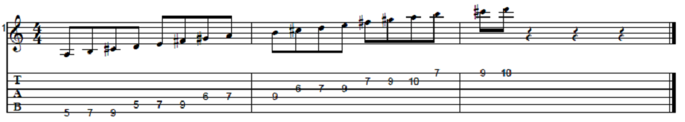 how-to-play-guitar-scales-major_scale.png