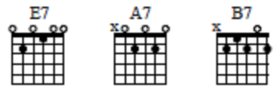 how-to-play-the-blues-on-guitar-7th_chords.png