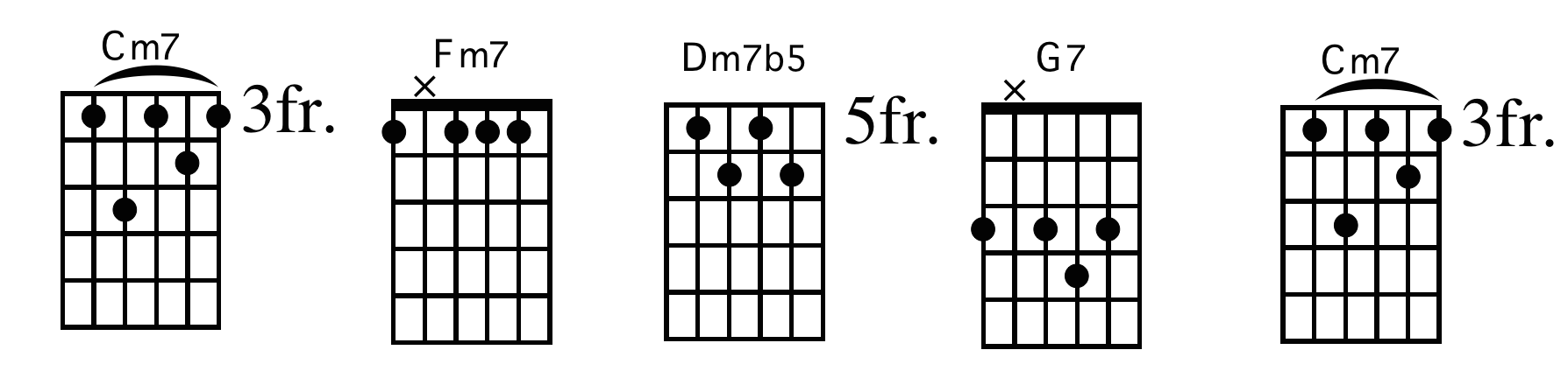 jazz-guitar-practice-routine_2.png