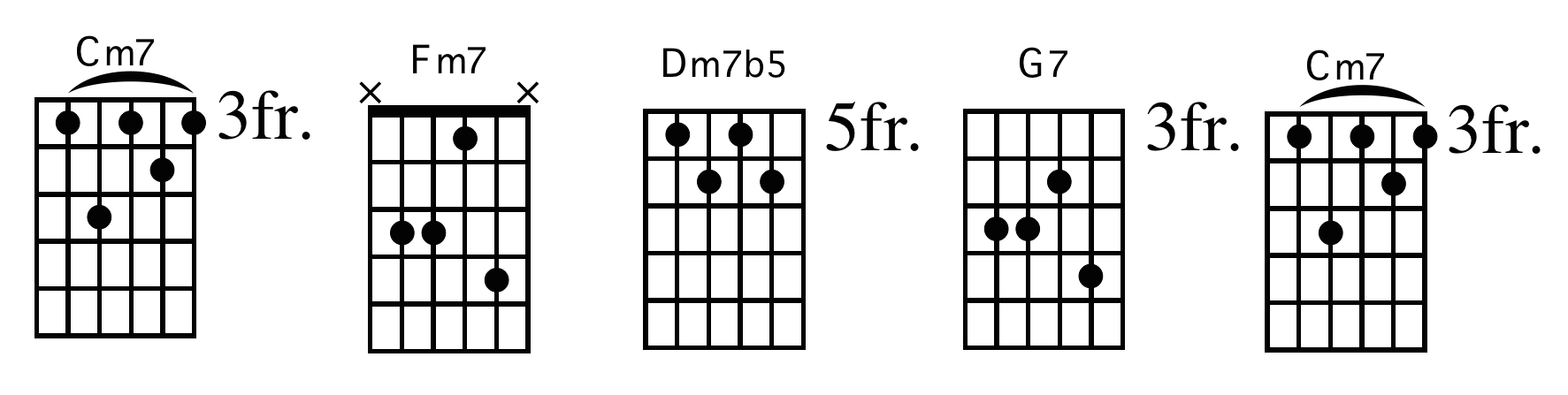 jazz-guitar-practice-routine_3.png