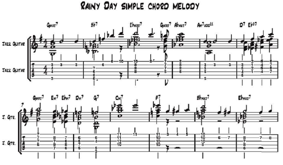 jazz-guitar-songs-rainy_day.png