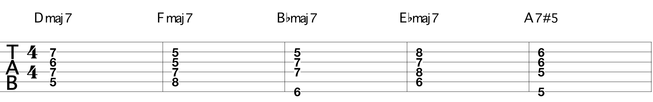 jazz-lessons-guitar_1.png