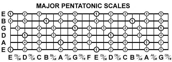 major-pentatonic.jpg