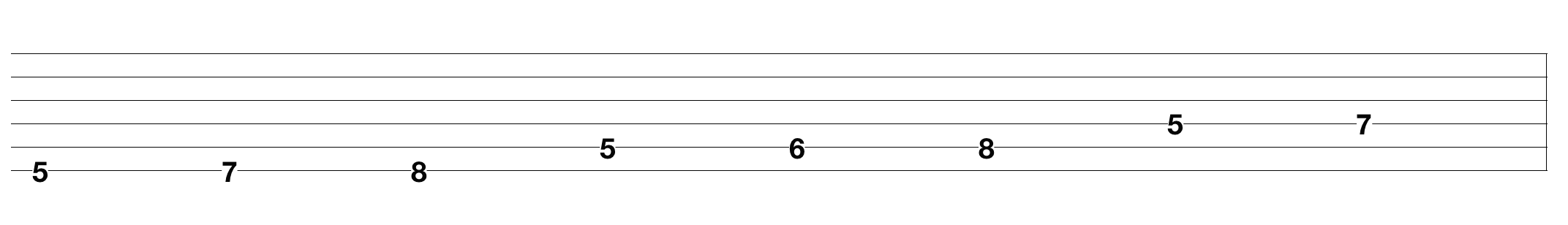 melodic-guitar-scales_6.png