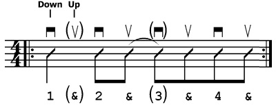 most-common-guitar-strum-counting.jpg