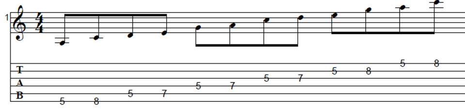 pentatonic-guitar-scales-minor_pentatonic.png