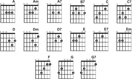 simple-guitar-songs_chords.jpg
