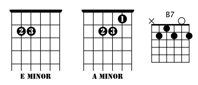 spanish-guitar-songs_chords.png