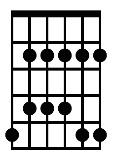types-of-guitar-scales_2.png