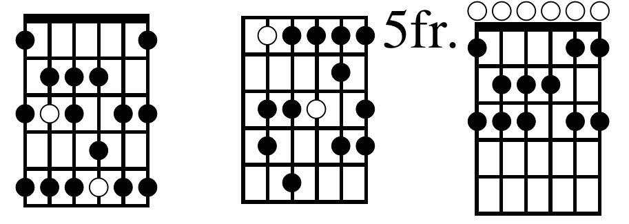 types-of-guitar-scales_4.png