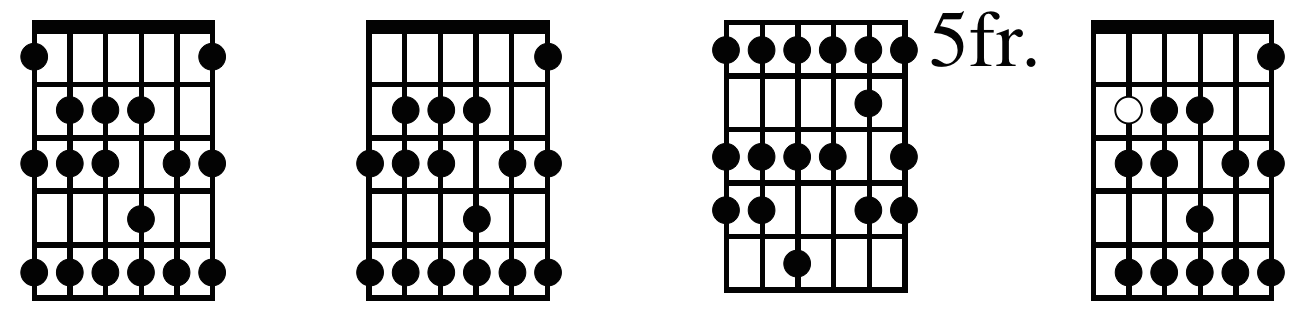 types-of-guitar-scales_5.png