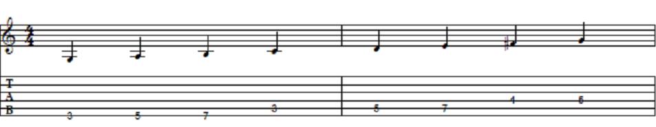 understanding-guitar-scales-major.png