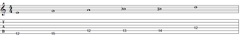 what-are-guitar-scales_hexatonic-scale.png