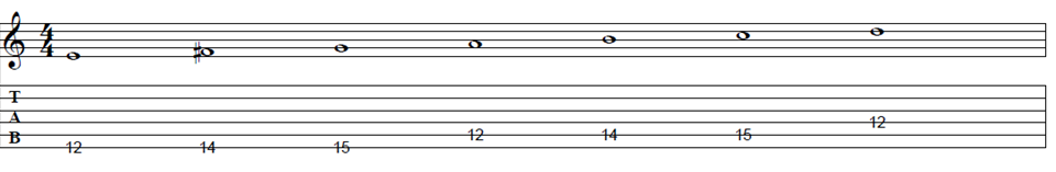 what-are-guitar-scales_minor-scale.png