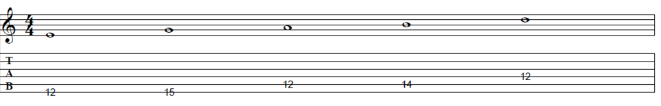 what-are-guitar-scales_pentatonic-scale.png