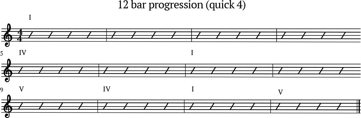 12 bar progression