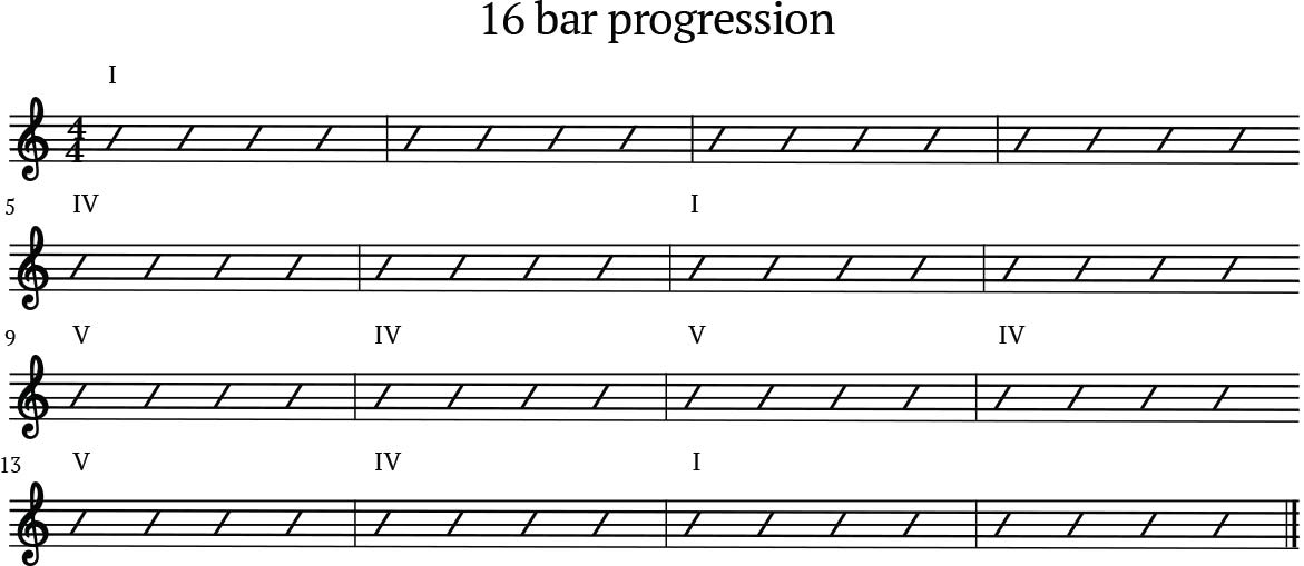 16 bar progression