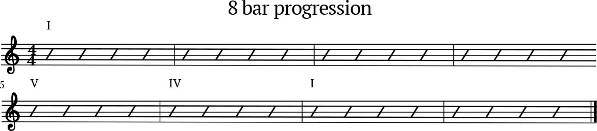 8 bar progression