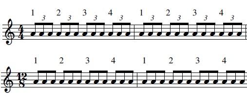 Triplet feel rhythms