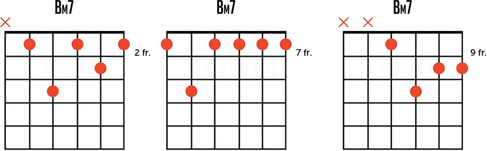 Search Results Bm7 Guitar Chord