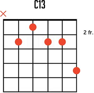 F Dominant Thirteenth Chord Chart