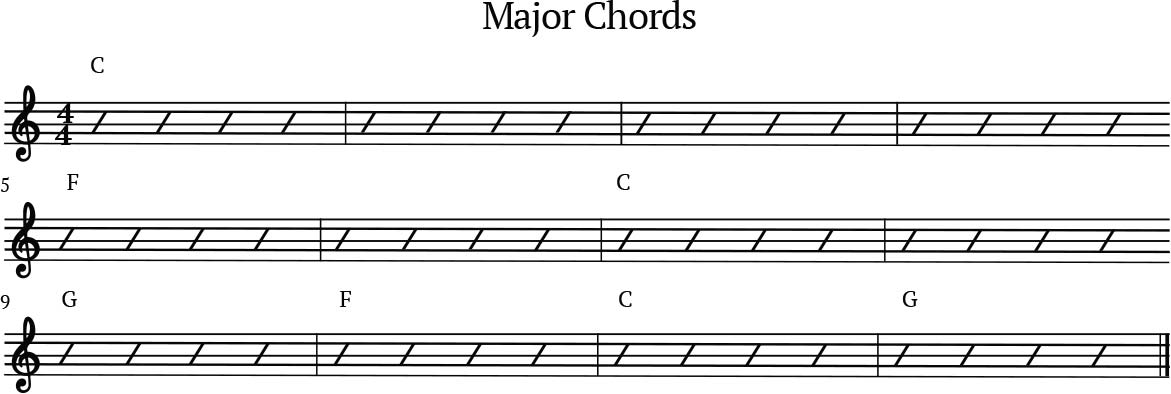 major chords guitar